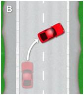3 point turn - diagram b