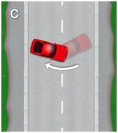 3 point turn - diagram c