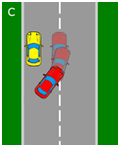 parallel parking - diagram c