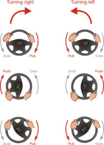 note the alternating grip-slide action between both hands.